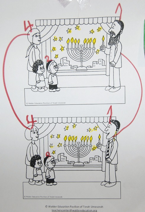 Whats different Hanukkah
